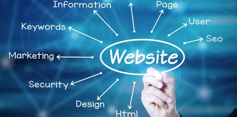 You cannot have a effective website without these key ingredients